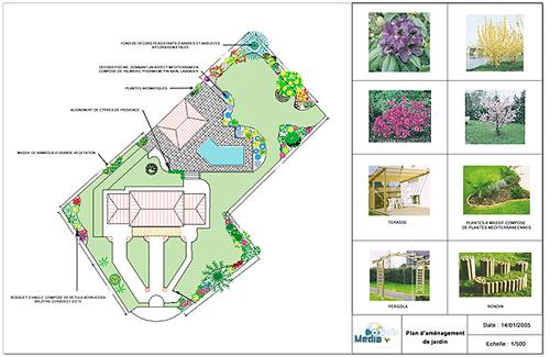 Amenagement jardin dwg - Plan amenagement jardin ...
