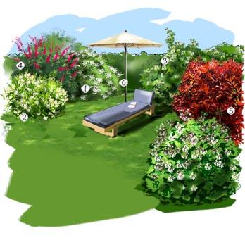 amenagement jardin facile