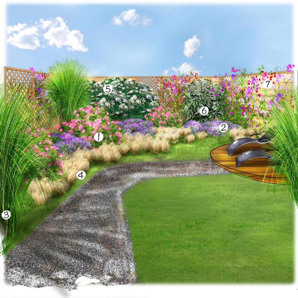 amenagement jardin rosiers
