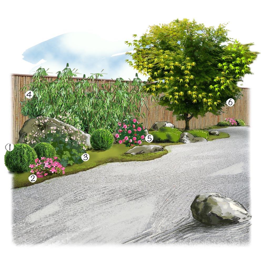 decoration jardin truffaut