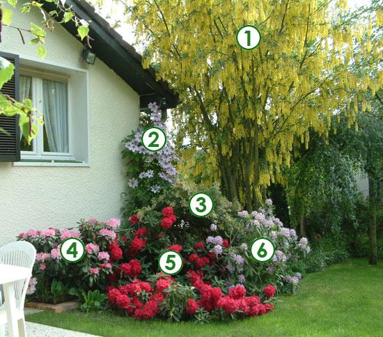 idee jardin fleuri