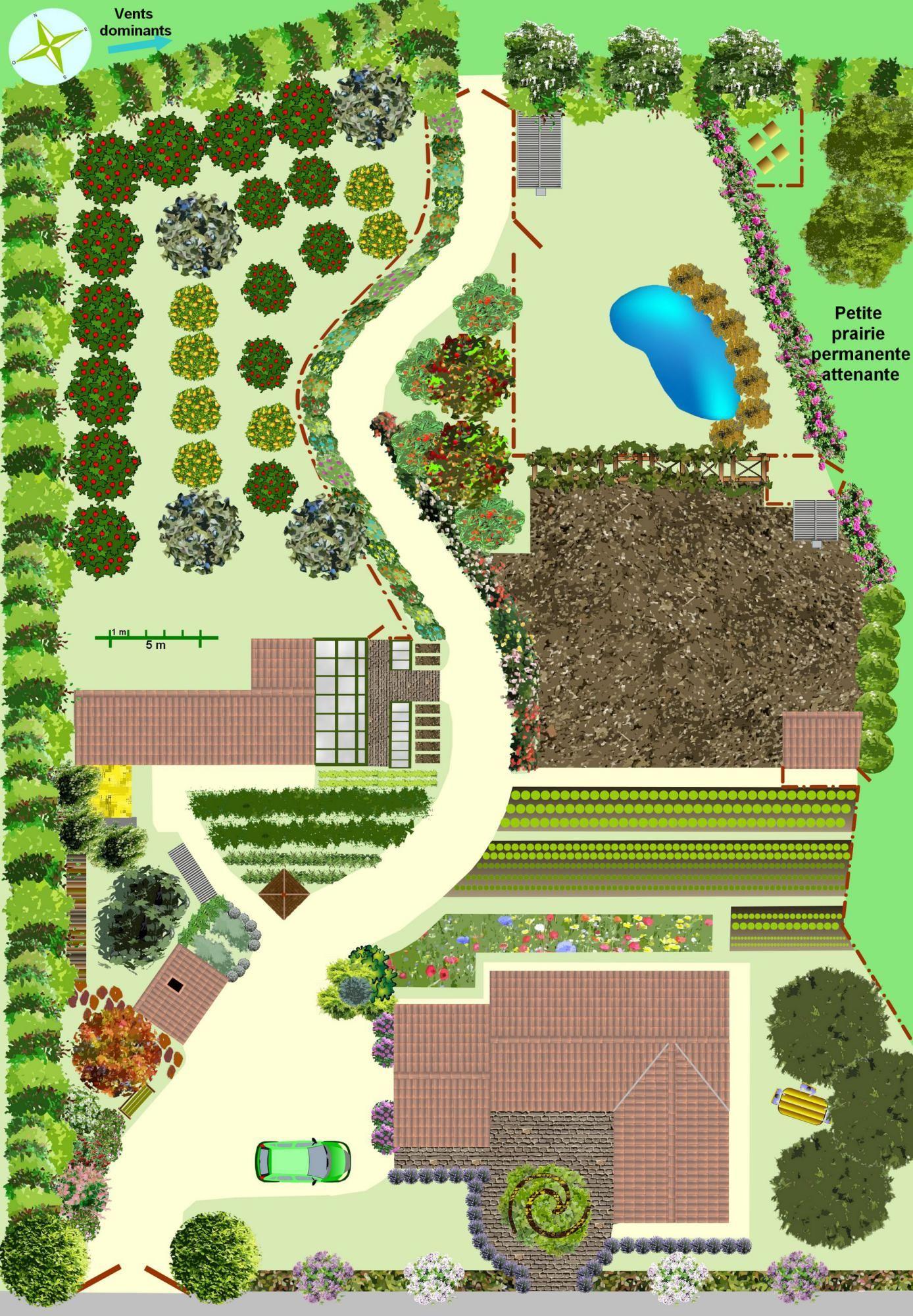 idee jardin permaculture
